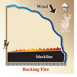 Backing_fire