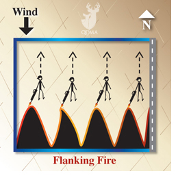Flanking_fire